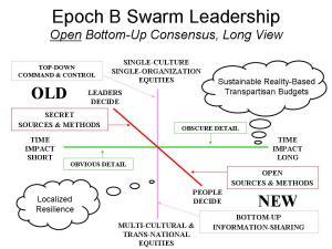 Epoch-B-Swarm-Leadership-Final-JPEG