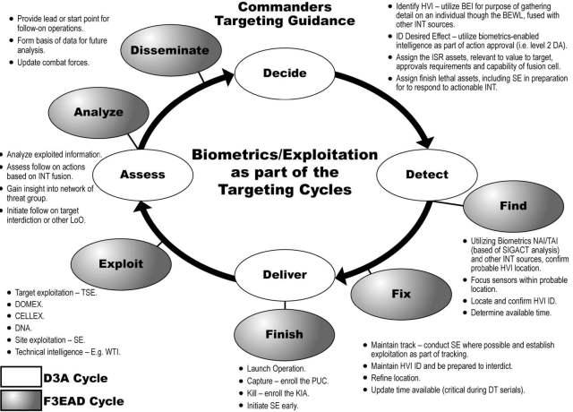 afghan-biometrics-cycle-1